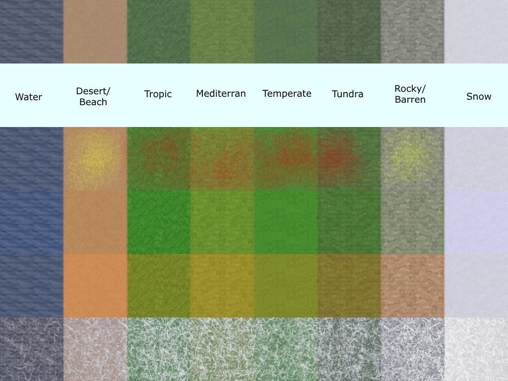 [Bild: texture-climate.png]